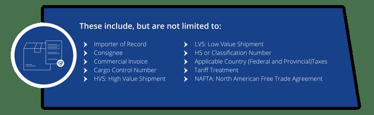 International Shipping: Customs Brokerage Services